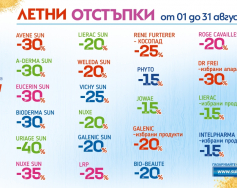 Summer Hot Discounts at Pharmacy Subra